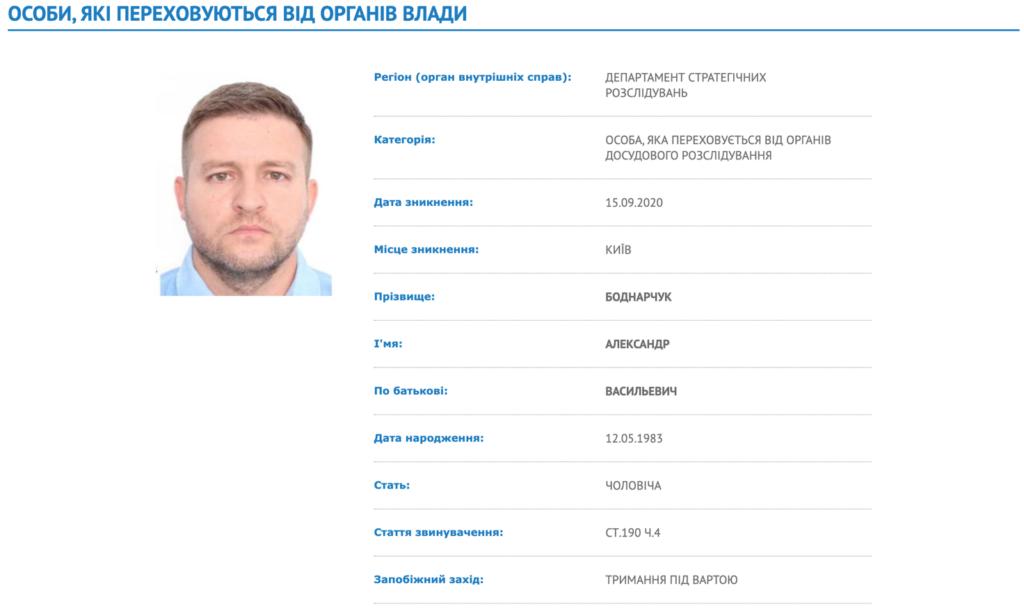 Oleksandr Bodnarchuk